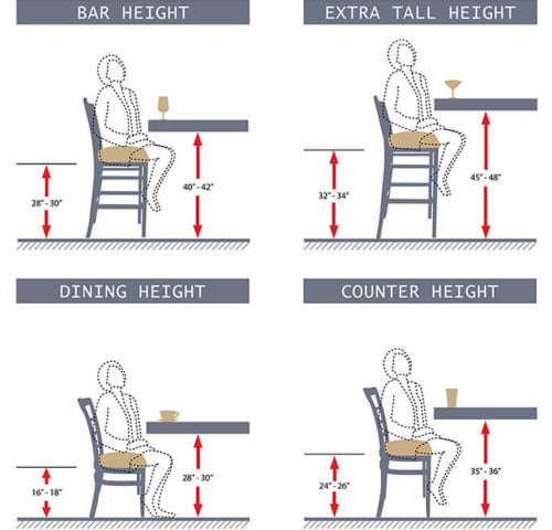 commercial seating height diagram