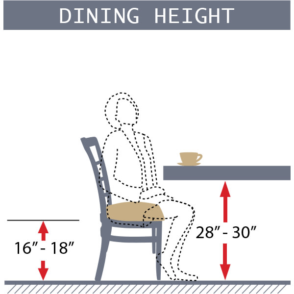 dining chair diagram