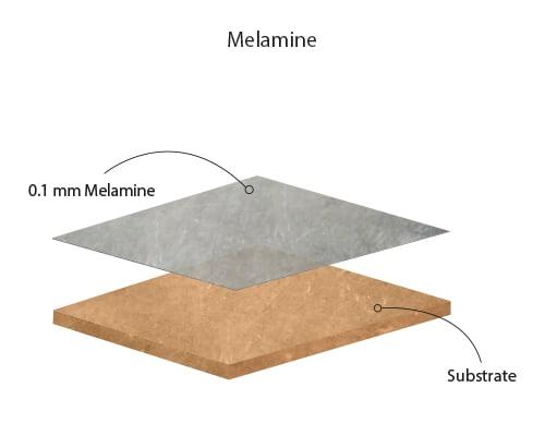 Laminate vs Melamine Table Tops