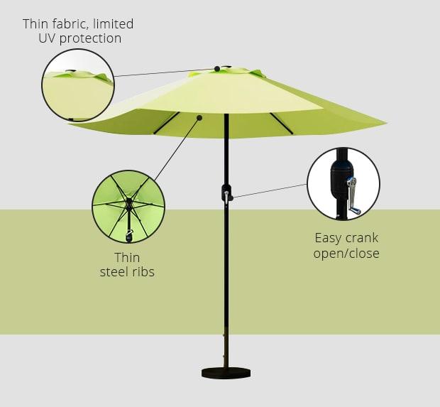 residential umbrela